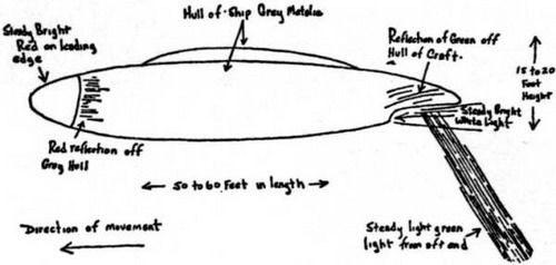 схема НЛО
