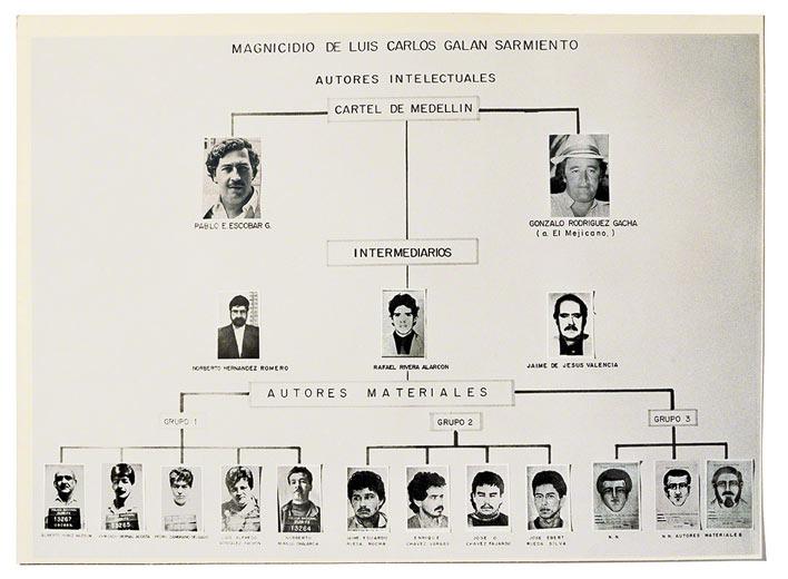 расследование дела Эскобара