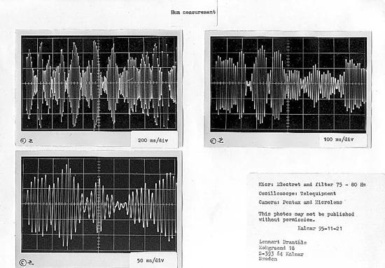Зафиксированные звуковые колебания