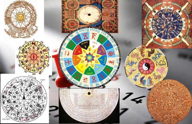Календари разных народов