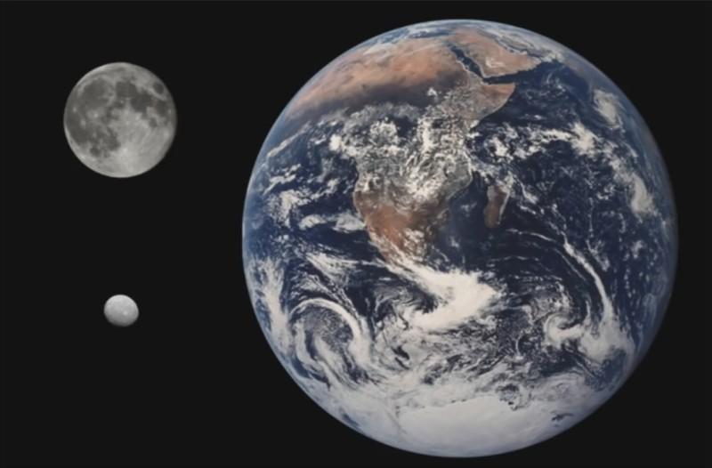 Сравнение карликовой планеты Церера с Луной (выше) и Землей(справа)