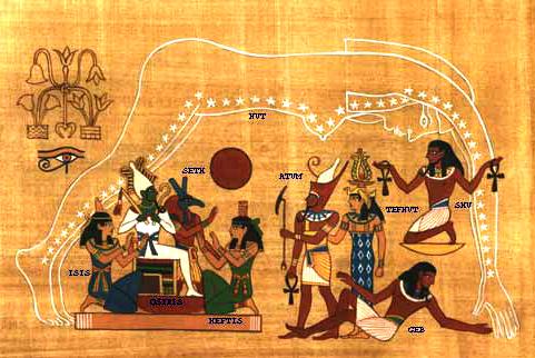 Древние Боги – чего от них ожидали на Земле