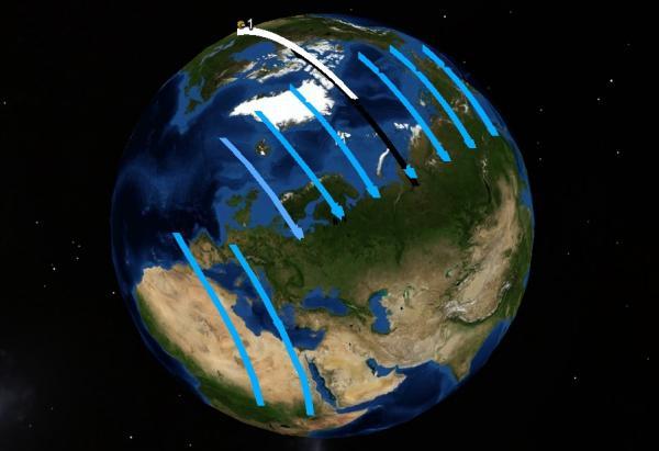 Сдвиг полюсов Земли