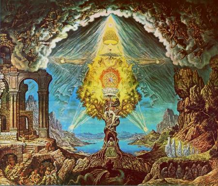 Мистицизм: история появления